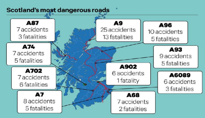 map of Scotland and roads with numbers of fatal accidents